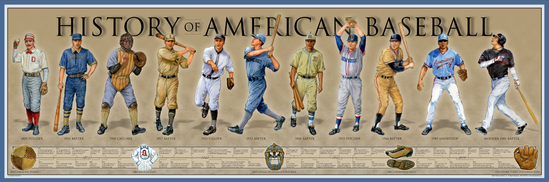 American History Posters History America